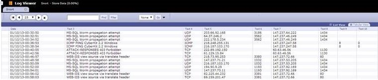 security log analysis - find the crucial information from your log data