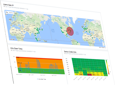 get automated insights our of your log data - automated log analyzer