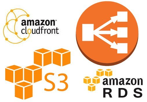 XpoLog Amazon Analysis Apps CloudFront S3 RDS ELB