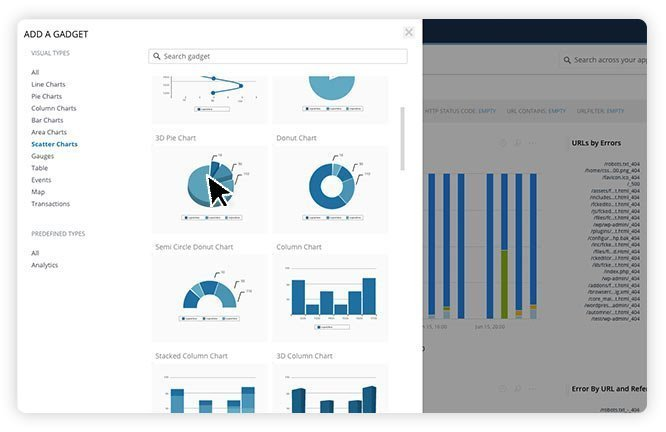 Visualizing your data from search results could really not get any simpler.