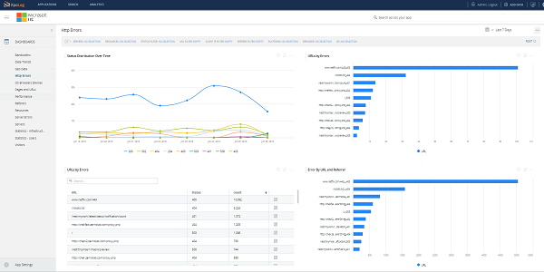 Discover IIS insights - Distribution over time, URL by error, errors by URL and referrer and more