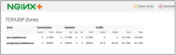 The TCP/UDP zones page displays data for the load balancers managing the streams.