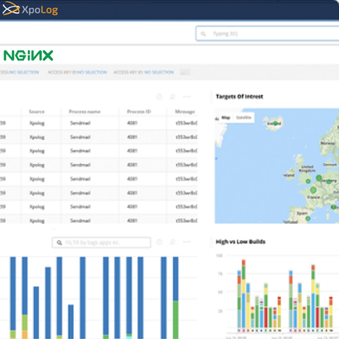 automated NGINX log analysis with out-of-the-box NGINX logs reports, visualizations and statistics