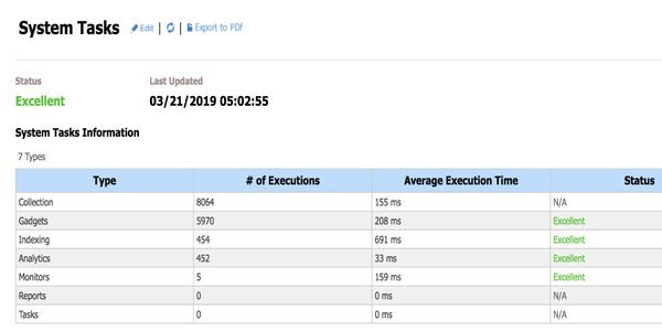 shows the status of enabled xpolog service components